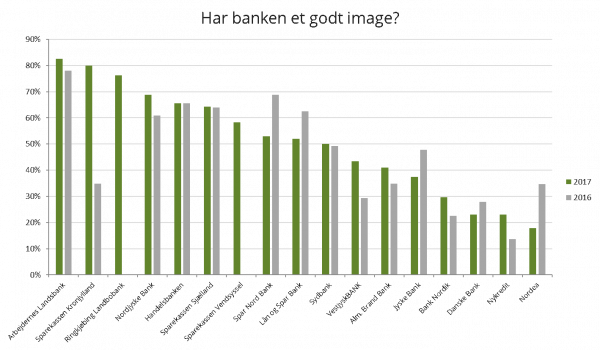 banken image
